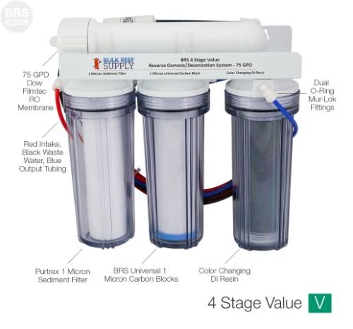 200415-4-stage-value-ro-di-diagram